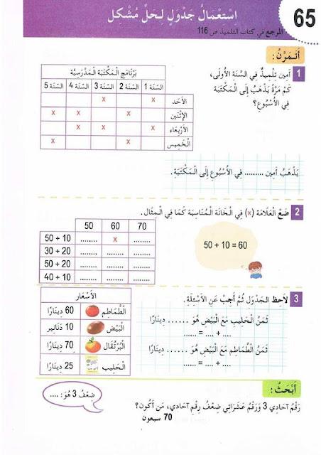 تمارين مراجعة على الدروس الأربعة الأولى رياضيات