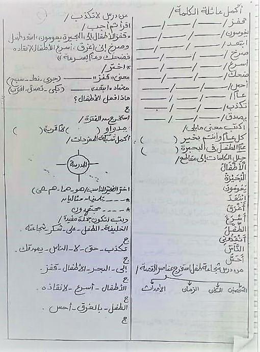 مراجعة نهائية للغة العربية الصف الثاني الابتدائي الفصل الدراسي الثاني إعداد أ. وائل الحلفاوي2018