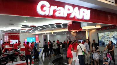 Lowongan Kerja di Grapari Telkomsel Desember 2016