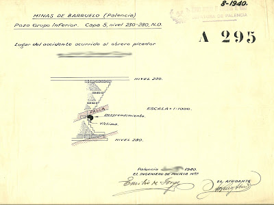 Plano de un accidente para el informe de la policía minera