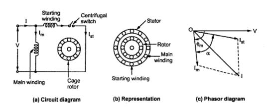 split phase induction motor circuit diagram