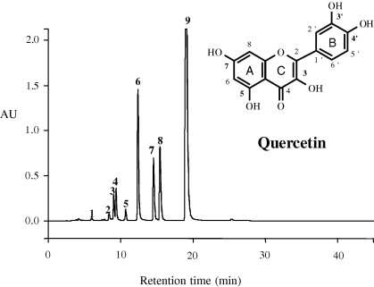 carbon 13 nmr spectroscopy of steroidal sapogenins and steroidal saponins