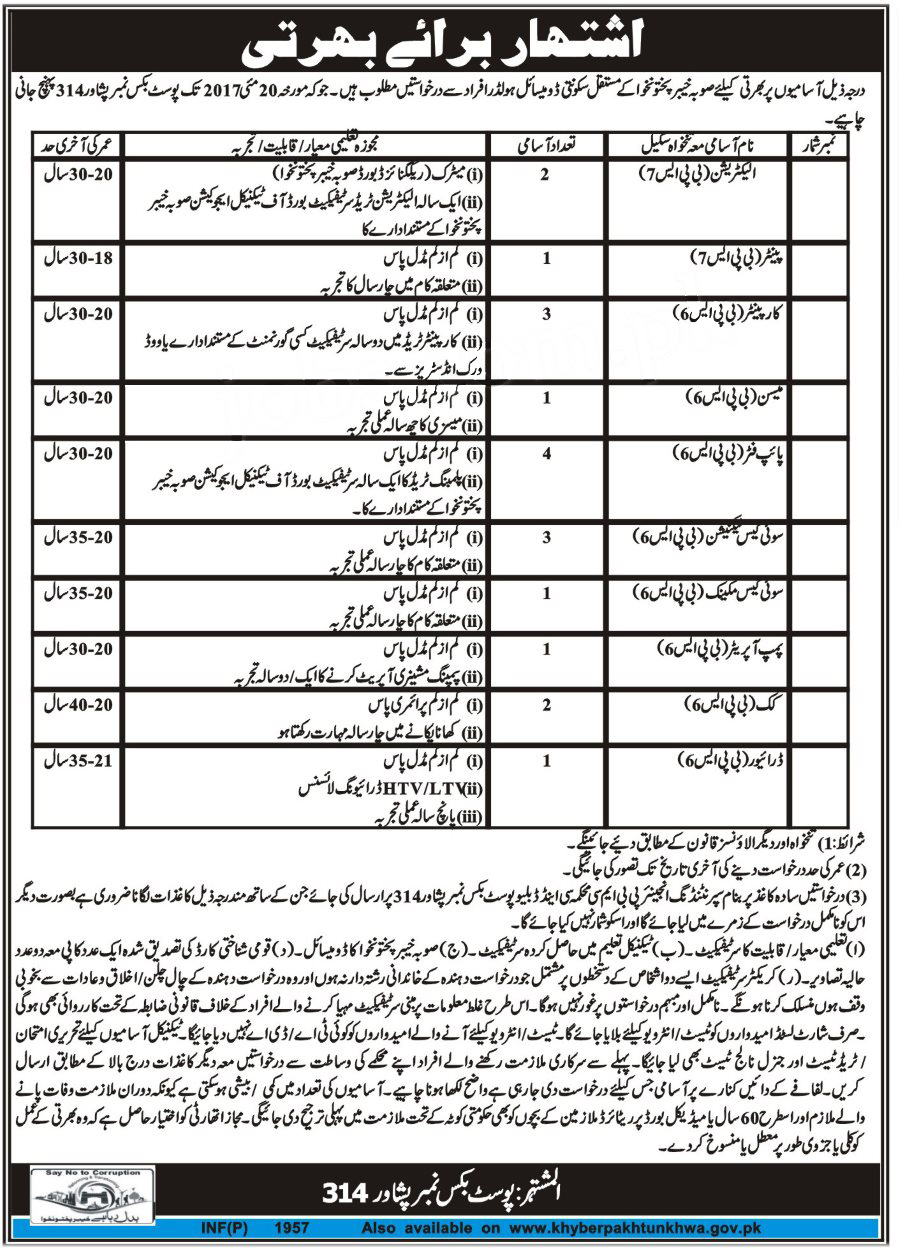 Jobs In Khyber Pakhtunkhwa C&W Department  29 Apr 2017