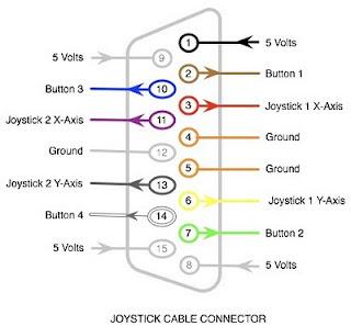 mantenimiento preventivo y predictivo de hardware ftdi usb serial cable wiring diagram serial port wiring diagram color #12