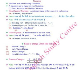 Narration English Grammar Notes