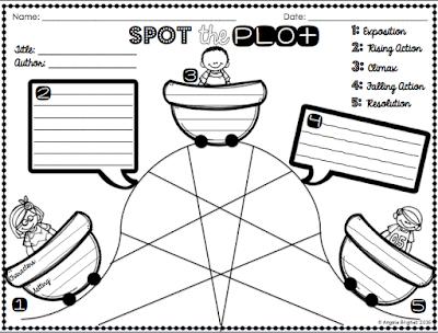 Brignac's Bright Ideas: Spot the Plot
