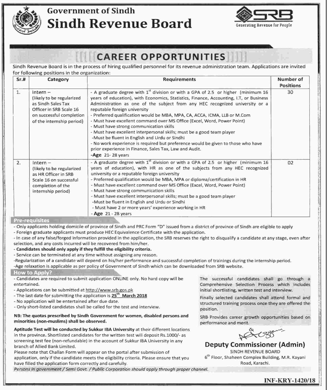 Jobs In Sindh Revenue Board Karachi 2018 for 32 Posts of HR Officer and Sales Tax Officer