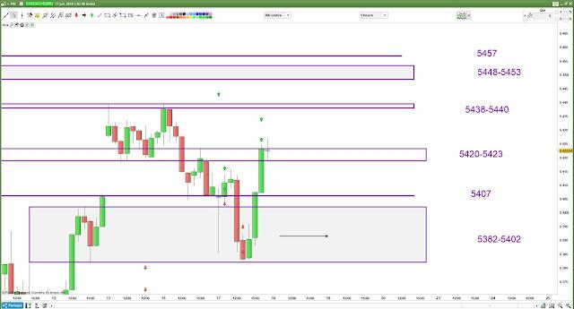 Matrice de trading cac40 bilan 17/07/18