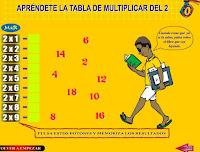 http://www.eltanquematematico.es/Tablas/dos/estudiar2_p.html