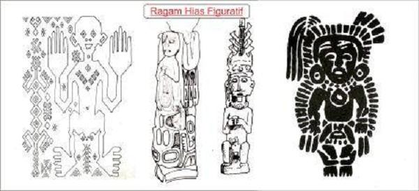 Pengertian Ragam Hias dan JenisJenis Ragam Hias Nusantara