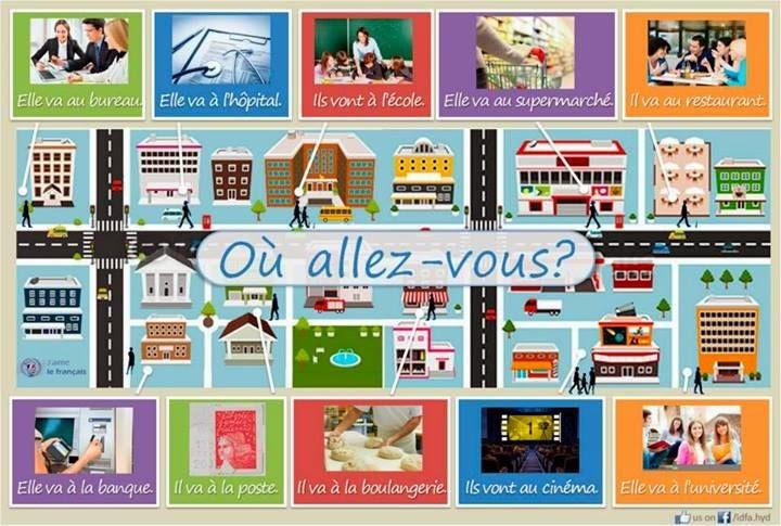 prépositions liste français