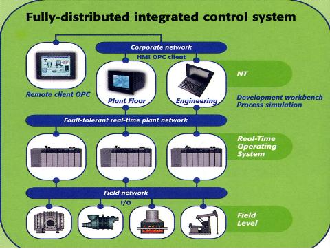 Difference Between Plc And Scada Pdf