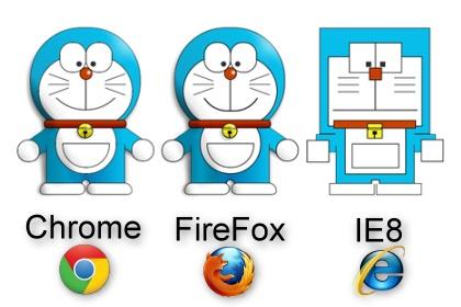 建議避免使用 IE8(含)以下瀏覽器