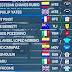 ¡Victoria para Esteban Chaves! El Bogotano ganó la sexta etapa del Giro