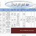تحميل جميع التوازيع الشهرية لمقاطع 8 السنة الثانية إبتدائي PDF