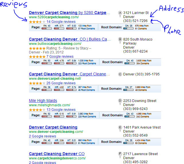 Winning Carpet Cleaning Advertising Ideas