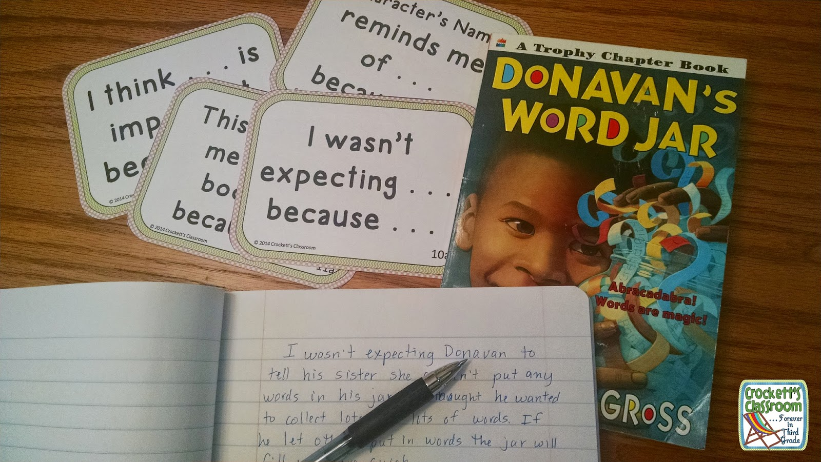 Perfect to use during partner reading or independent reading time. Students choose a card to discuss or use one of the cards to write about in their journal.