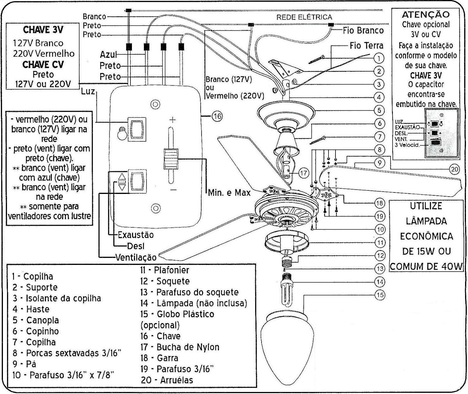 Ciência Compartilhada: Como Instalar Ventilador de Teto