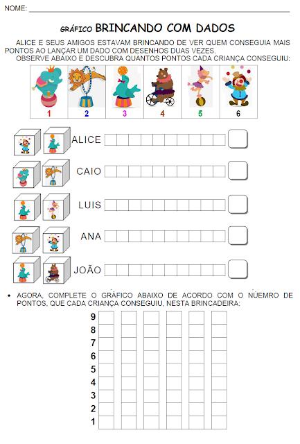Gráfico BRINCANDO COM DADOS DOS DESENHOS