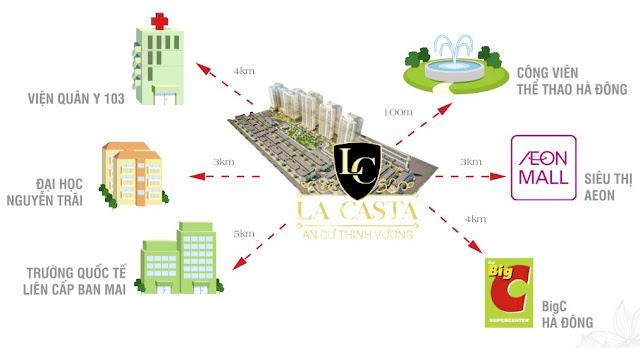 La Casta Tower sở hữu vị trí trung kết với kết nối hạ tầng tiện lợi