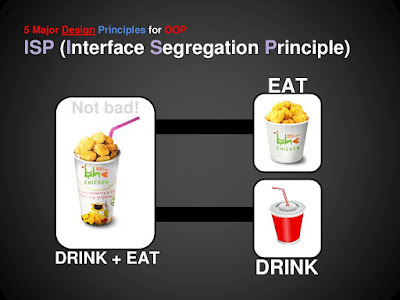 Interface Segregation Principle (ISP)