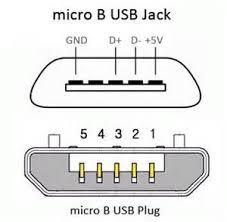 micro USB PIN jika dilihat dari depan