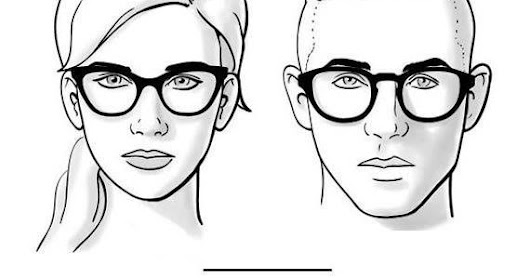 QasehMuslimah-Munirah: Face Shape GUIDE for Glasses