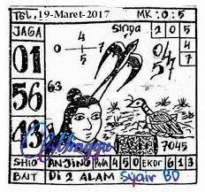 Prediksi Jitu Togel Singapura 19/03/2017