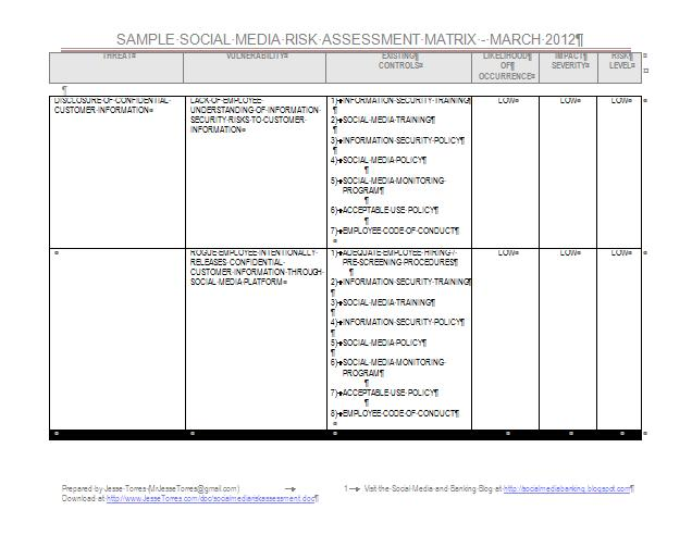 Social Media and Banking Social Media Risk Assessment Process - Part 5 - sample security risk assessment
