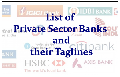 List of Private Sector Banks and its taglines