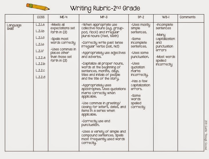 Common core standards writing rubric