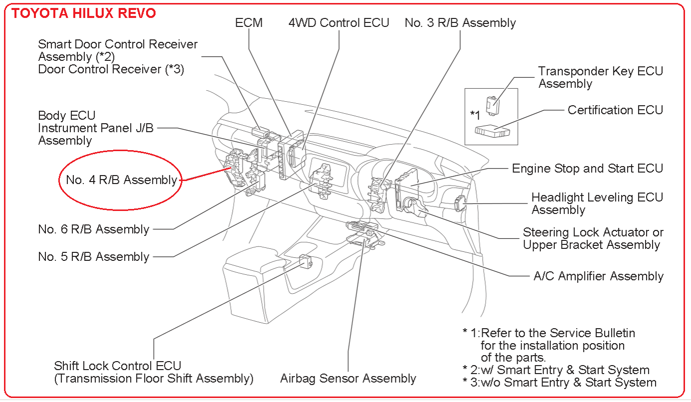 small resolution of toyota hilux revo wiring wiring diagram nametoyota hilux revo wiring wiring diagram expert toyota hilux revo