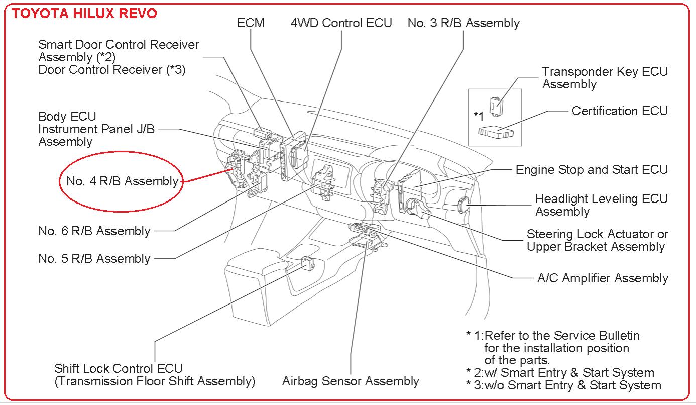 hight resolution of toyota hilux revo wiring wiring diagram nametoyota hilux revo wiring wiring diagram expert toyota hilux revo