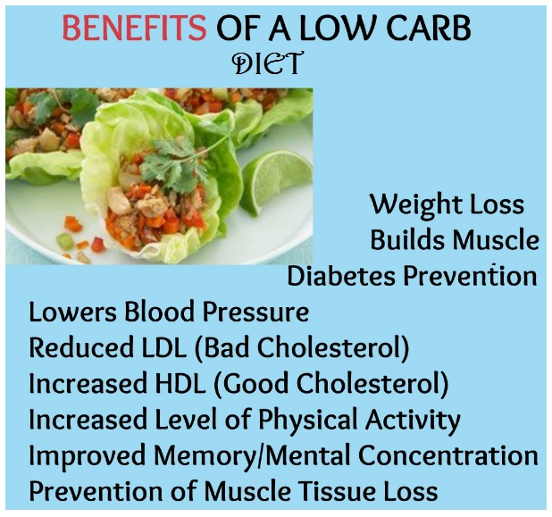 Benefits of Low Carb Diet