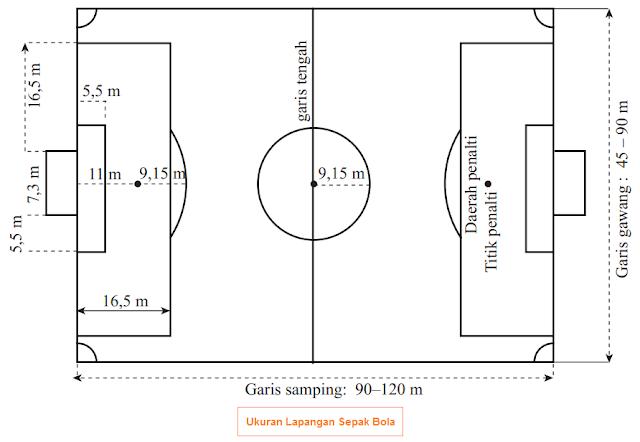Ukuran dan Gambar Lapangan Sepak Bola