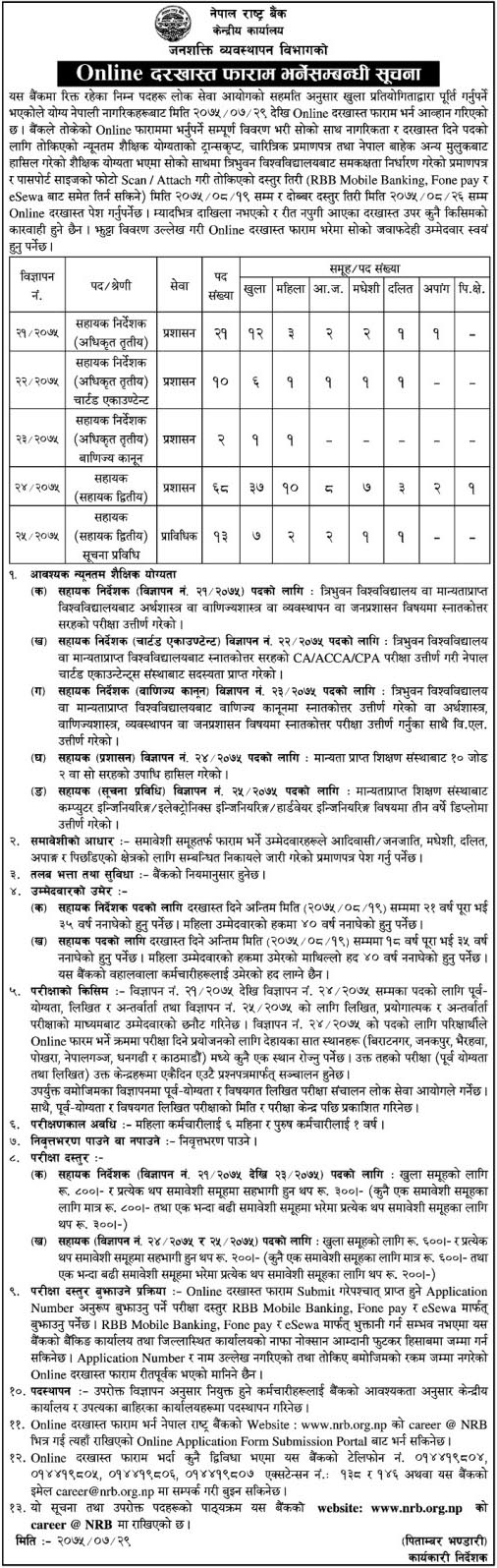 Nepal Rastra Bank Vacancy Announcement Notice