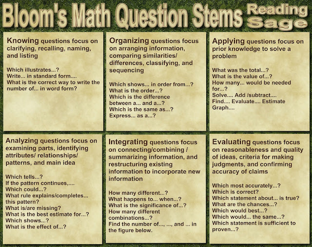 The Educator S Corner Bloom S Math Question Stems Reading