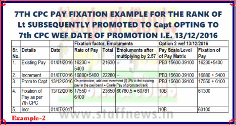 7th-cpc-pay-fixation-example-2