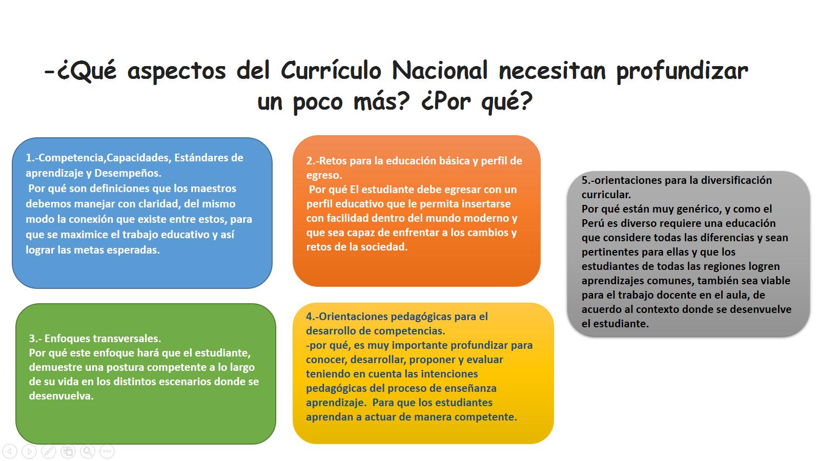 Dorable Competencias Básicas Reanudar Ejemplos Para Profesores ...