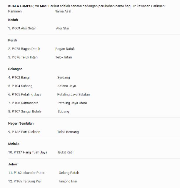 Senarai Cadangan Perubahan Nama Bagi 12 Kawasan Parlimen dan 28 DUN