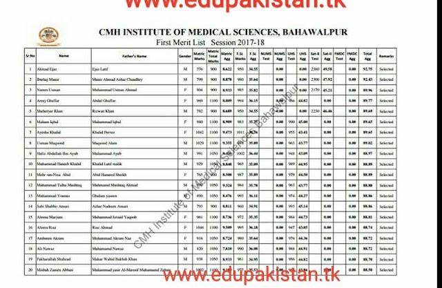 CMH Bahawalpur merit list 2018