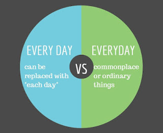 "The difference between ""Everyday"" and ""Every day"", and how to use them in sentences"
