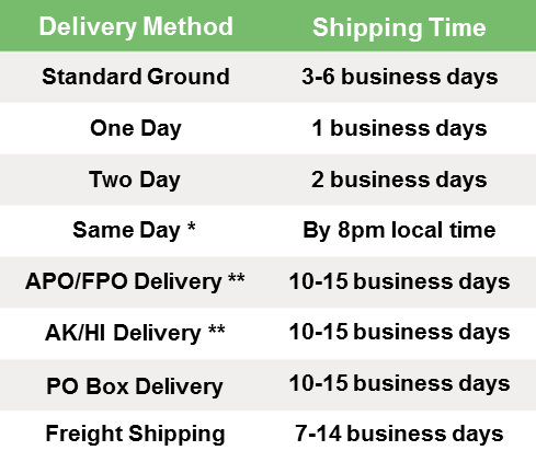 Kohl's same day shipping