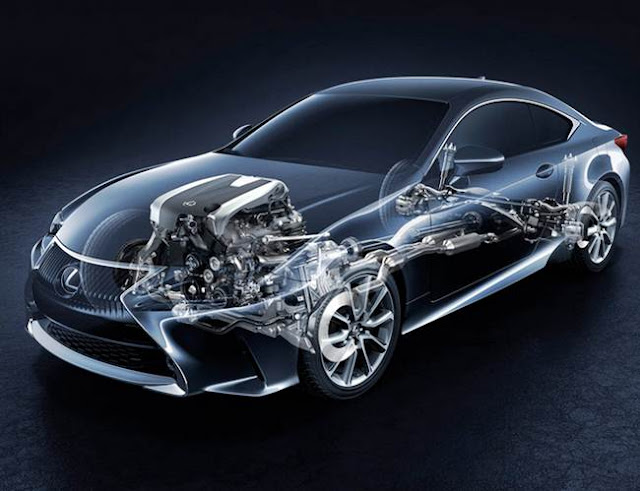 2017 Lexus RC 350 Release Date