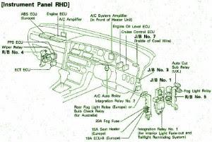 Toyota Fuse Box Diagram: Fuse Box Toyota 1990 Supra Electrical Instrument Diagram