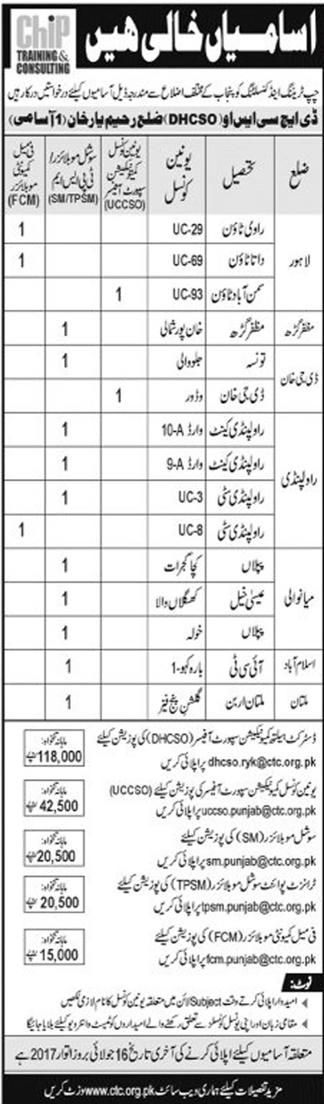 Jobs In Chip Training & Consulting Punjab Jul 2017