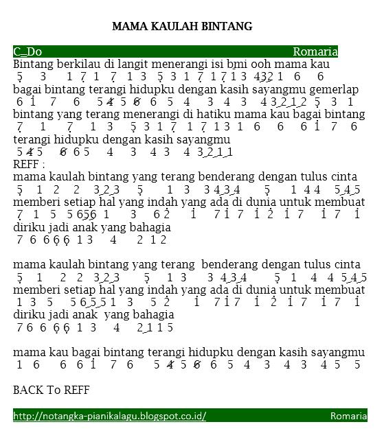 Not Angka Pianika lagu Romaria Mama Kaulah Bintang ( OST Bintang Di Hatiku)