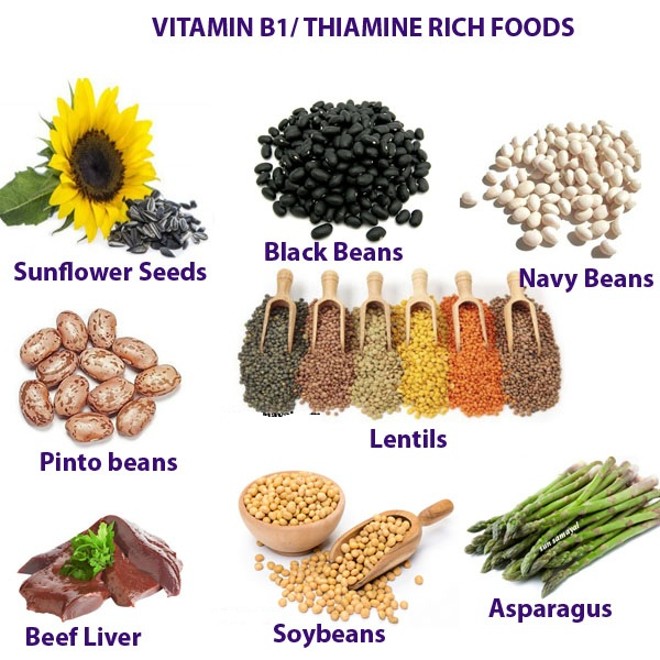 VITAMIN B COMPLEX FOR HEALTHY HAIR Natural Fitness Tips