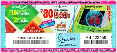 "kerala lottery result 12 7 2018 karunya plus kn 221"", karunya plus today result : 12-7-2018 karunya plus lottery kn-221, kerala lottery result 12-07-2018, karunya plus lottery results, kerala lottery result today karunya plus, karunya plus lottery result, kerala lottery result karunya plus today, kerala lottery karunya plus today result, karunya plus kerala lottery result, karunya plus lottery kn.221 results 12-7-2018, karunya plus lottery kn 221, live karunya plus lottery kn-221, karunya plus lottery, kerala lottery today result karunya plus, karunya plus lottery (kn-221) 12/07/2018, today karunya plus lottery result, karunya plus lottery today result, karunya plus lottery results today, today kerala lottery result karunya plus, kerala lottery results today karunya plus 12 7 18, karunya plus lottery today, today lottery result karunya plus 12-7-18, karunya plus lottery result today 12.7.2018, kerala lottery result live, kerala lottery bumper result, kerala lottery result yesterday, kerala lottery result today, kerala online lottery results, kerala lottery draw, kerala lottery results, kerala state lottery today, kerala lottare, kerala lottery result, lottery today, kerala lottery today draw result, kerala lottery online purchase, kerala lottery, kl result,  yesterday lottery results, lotteries results, keralalotteries, kerala lottery, keralalotteryresult, kerala lottery result, kerala lottery result live, kerala lottery today, kerala lottery result today, kerala lottery results today, today kerala lottery result, kerala lottery ticket pictures, kerala samsthana bhagyakuri"