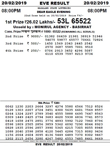 Nagaland State Lottery Result Today 7.30pm Pdf